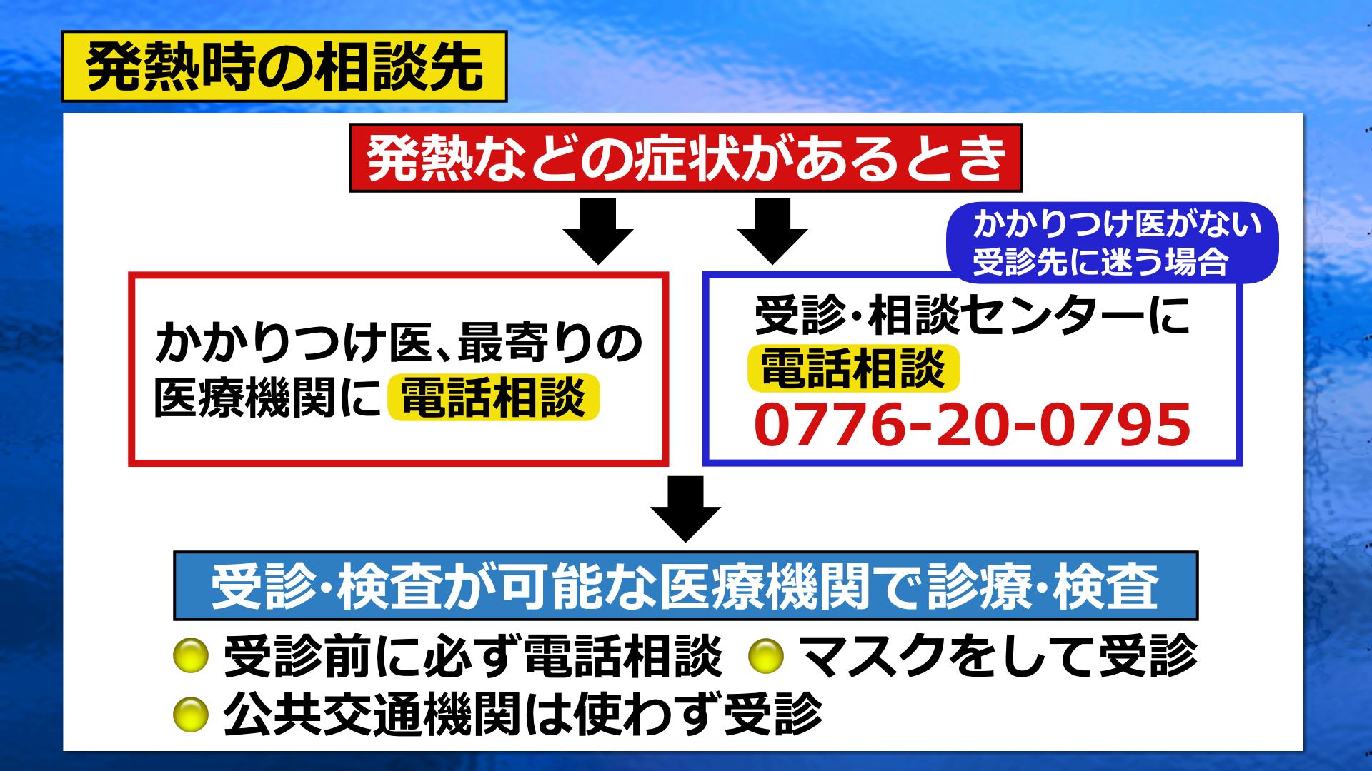 コロナ 速報 県 福井 【 福井県